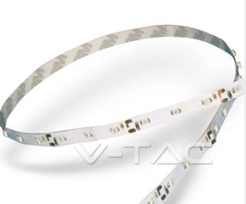 Banda LED – pentru o bucatarie moderna